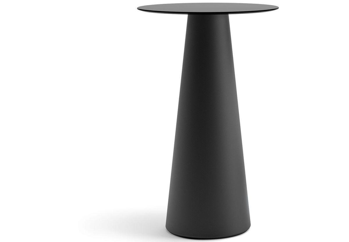 Table FURA